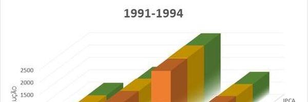 [Parte II] A nova ação revisional do FGTS para recuperação das perdas e alteração da TR como índice de correção monetária (1999-2013)