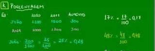 Matemática Financeira - Roteiro de estudos com videoaulas