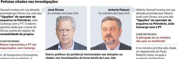 A verdade sobre o PT, o PSDB e o PMDB depois de 30 anos