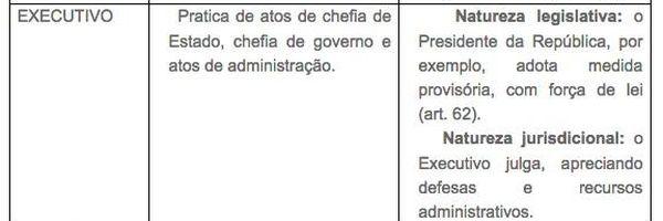 A Inconstitucionalidade da PEC 03/11