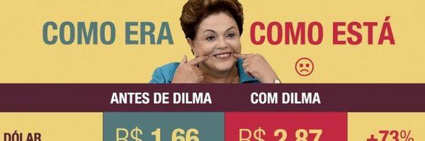 Como Dilma encontrou o Brasil e como ele está agora