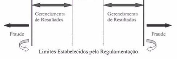 Planejamento tributário e sua relação com a contabilidade: Um enfoque nos contratos de Leasing Financeiro.