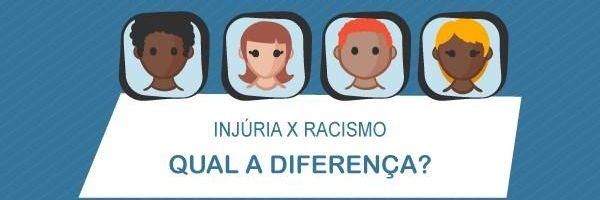 Artigo racismo