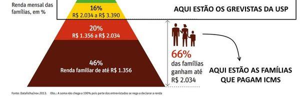 Discurso sobre Desigualdade Social e sua Incidência na Formação da População Carceraria no Brasil
