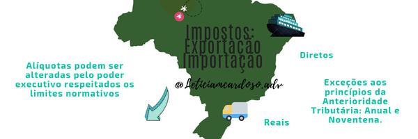 Mapa mental: Importação e Exportação