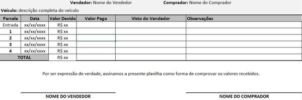 [Modelo] Contrato de Compra e Venda de Veículo Financiado