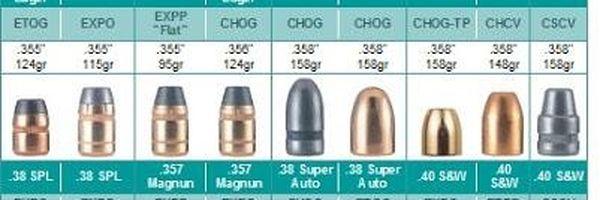 Lesões e mortes por projéteis de arma de fogo