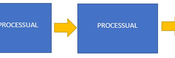 XXIII Exame de Ordem - Ciclos de Correção - 2ª Parte - Como identificar a peça