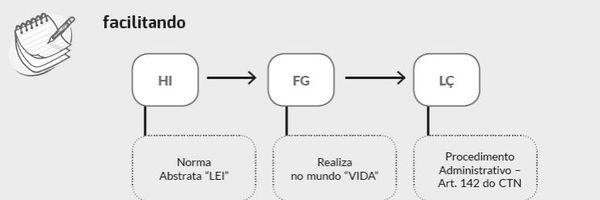 imunidade dos templos de qualquer culto: compatibilidade com a laicidade do brasil