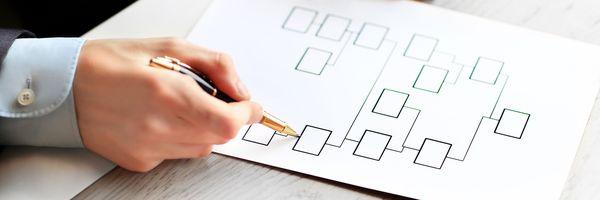 Fluxogramas: como eles podem aprimorar as petições dos advogados