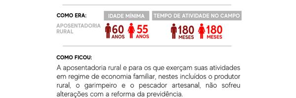 Reforma da Previdência - Trabalhador Rural