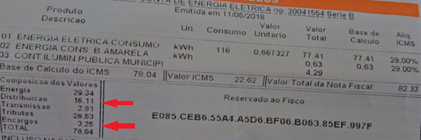 Do ICMS cobrado indevidamente na fatura de energia elétrica.