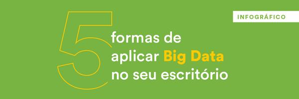 [Infográfico] 5 formas de aplicar Big Data no seu escritório