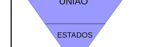 Federalismo de integração brasileiro e repartição de competências tributárias