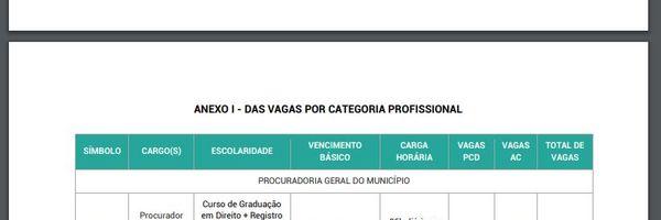 Contrata-se Procurador no município de Serra Talhada-PE. Remuneração de R$2.200,00