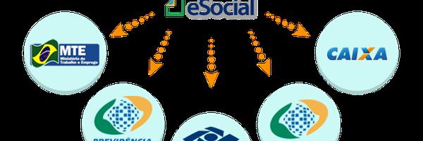 Benefícios do novo sistema eSocial