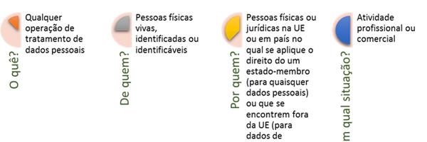 Entrou em vigor o novo marco legal de proteção a dados pessoais na União Europeia: quais reflexos para o Brasil?
