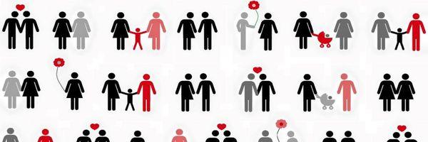 Conceito, origem e formas de reconhecimento da Multiparentalidade