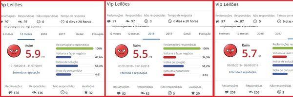 MP acionará Vip Leilões por danos a consumidores