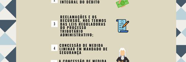 Hipóteses de suspensão da exigibilidade do crédito tributário ( mapa mental)