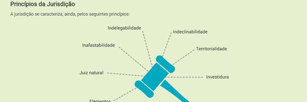 Afinal , o que é a tal da jurisdição?