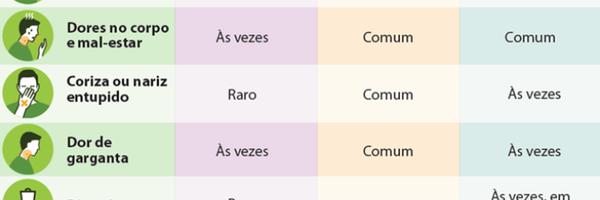 Coronavírus (COVID-19) e responsabilidade dos profissionais de saúde e estabelecimentos de assistência à saúde ou estabelecimentos prestadores de serviços de saúde