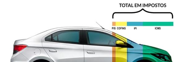 Sabia que é possível comprar carro zero de até R$ 70 Mil com até 30% de desconto?