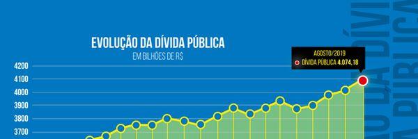 Mais de R$ 4 trilhões de dívida pública