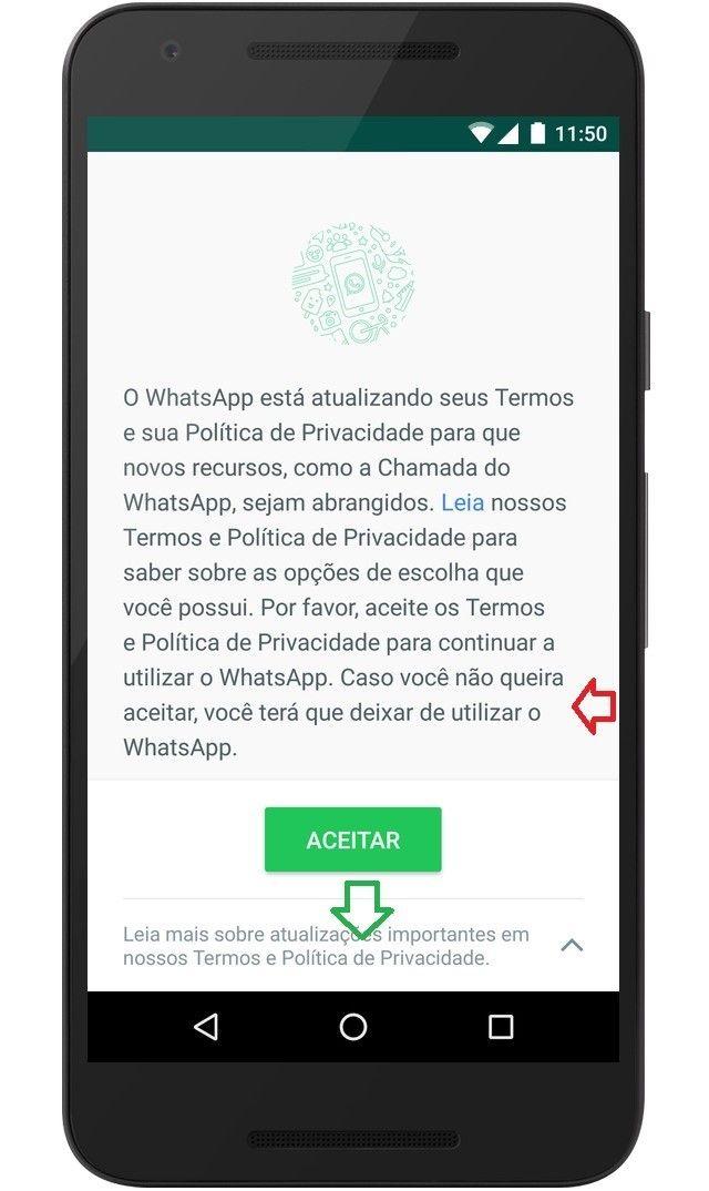 A nova Poltica de Privacidade do WhatsApp