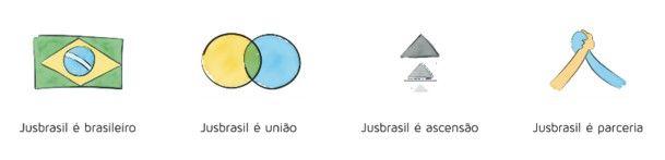 A histria por trs do Jusbrasil E de sua nova marca