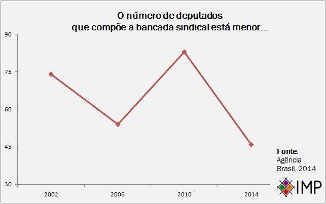 O sistema trabalhista brasileiro arcaico e tem de ser alterado