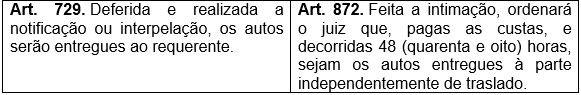 Novo CPC notificao e interpelao anlise artigos 726 ao 729