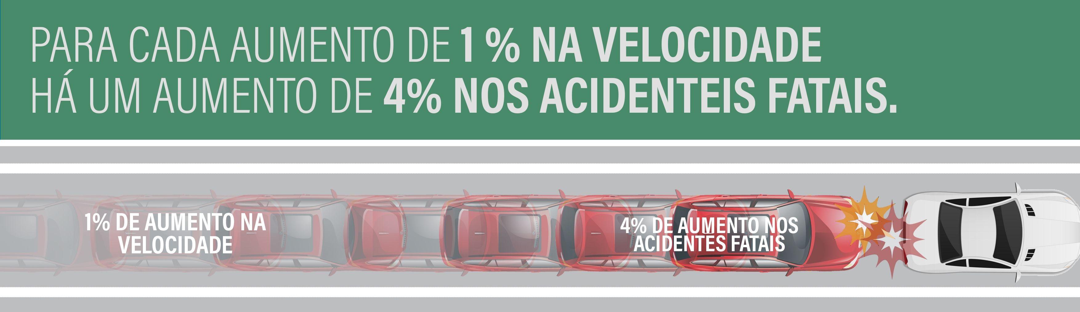 p Manter as velocidades em nveis segurosp