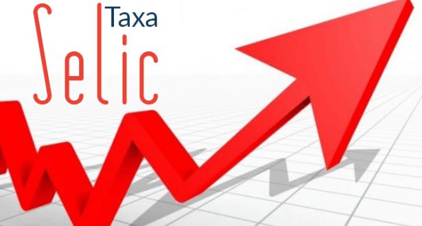Entenda o que é a Selic, a taxa básica de juros da economia brasileira
