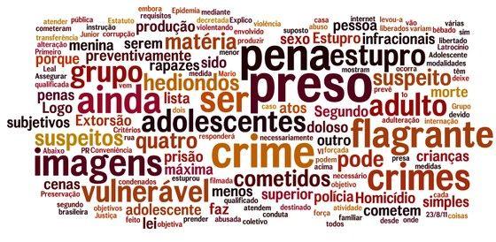 O que consiste o denominado crime oco