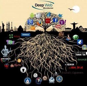 Nas entranhas na Deep Web a face oculta da Internet