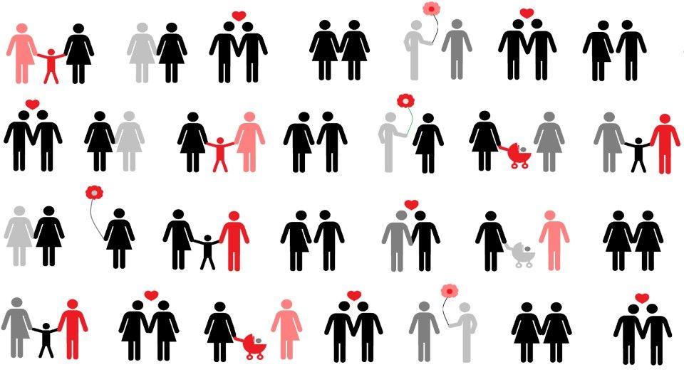 Relator aplaudido ao definir famlia pela unio entre homem e mulher